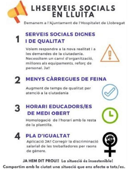 Demandes dels Serveis Socials de l' Hospitalet